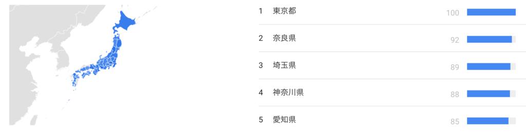 奈良県 マッチングアプリ検索動向