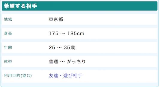 PCMAX 小西真奈美プロフィール02